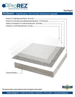 ProQuartz-step