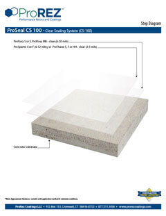 ProSeal-CS-100-step