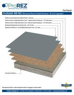 ProShield-MR-NQ-step